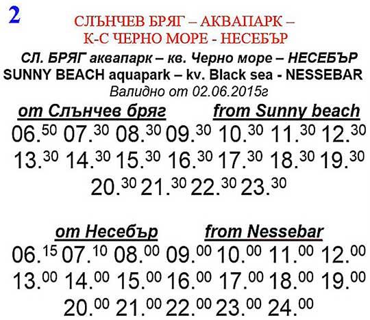 Солнечный Берег — Аквкпарк — Чёрное море — Несебр и обратно
